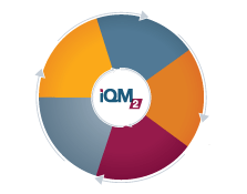 Intelligent Quality Management 2 (iQM2)