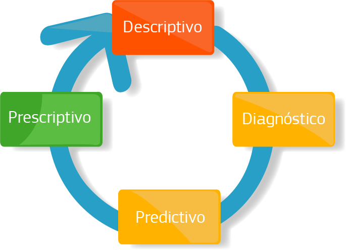 Diagrama Niwer ciclo